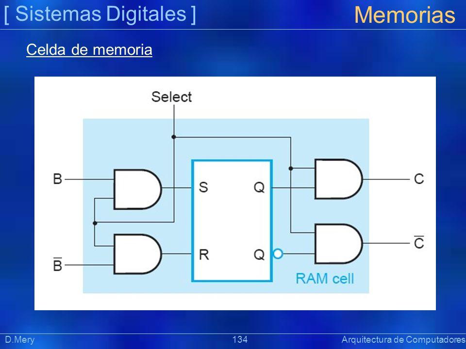 Memorias [ Sistemas Digitales ] Celda de memoria